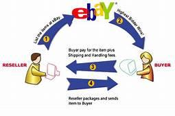 EBay promo sign