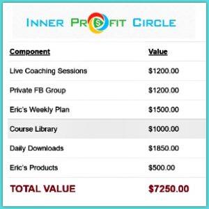 Component value -- inner profit circle