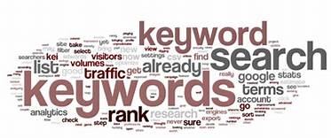 collage of keyword terms