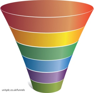 Drawing of funnel with various color levels